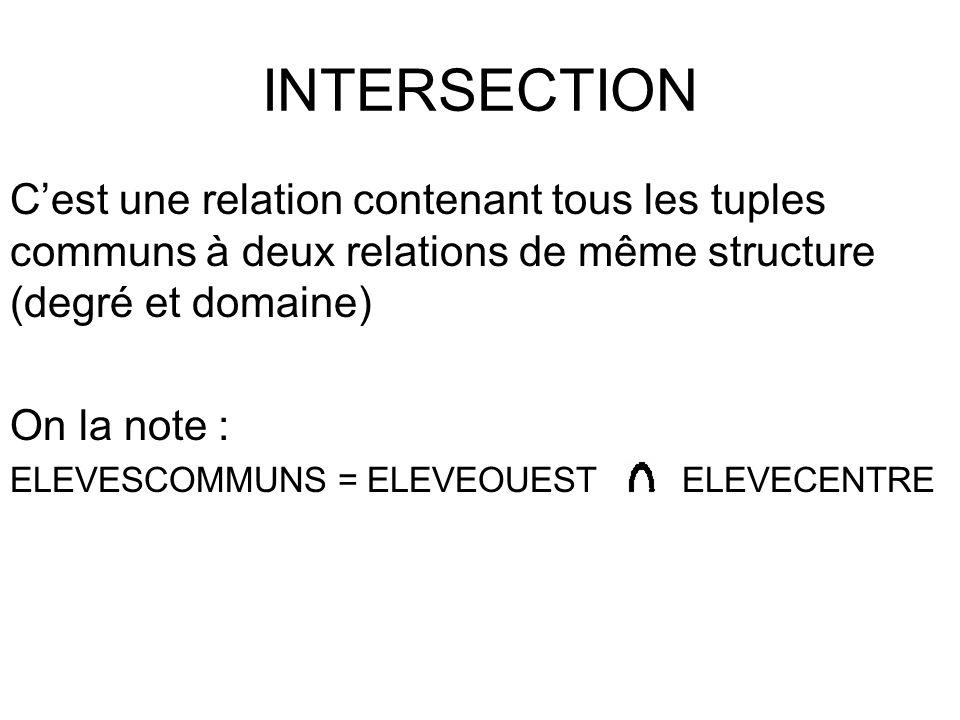 INTERSECTION C'est une relation contenant tous les tuples communs à deux relations de même structure (degré et domaine)