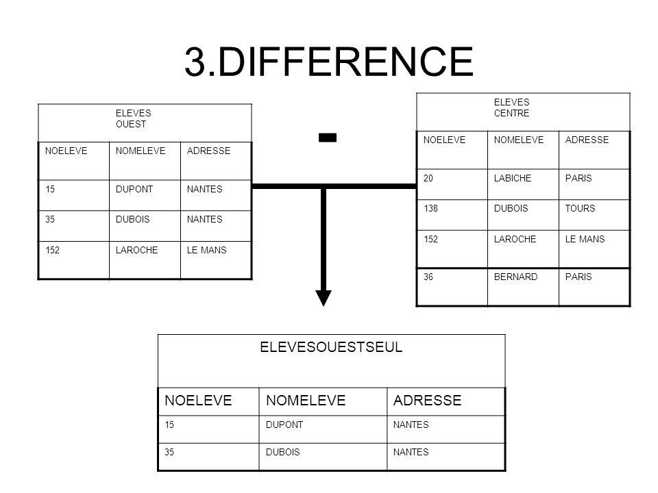 - 3.DIFFERENCE ELEVESOUESTSEUL NOELEVE NOMELEVE ADRESSE ELEVES CENTRE