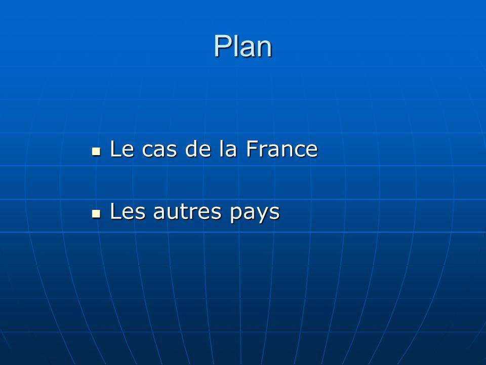Plan Le cas de la France Les autres pays