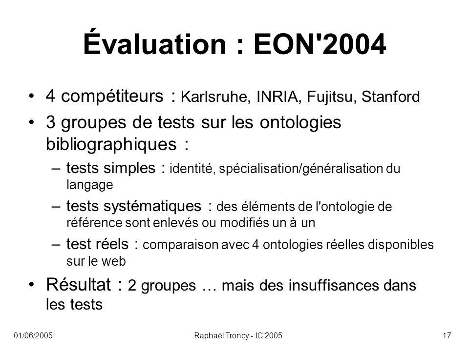 Évaluation : EON 2004 4 compétiteurs : Karlsruhe, INRIA, Fujitsu, Stanford. 3 groupes de tests sur les ontologies bibliographiques :
