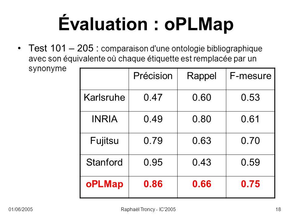 Évaluation : oPLMap