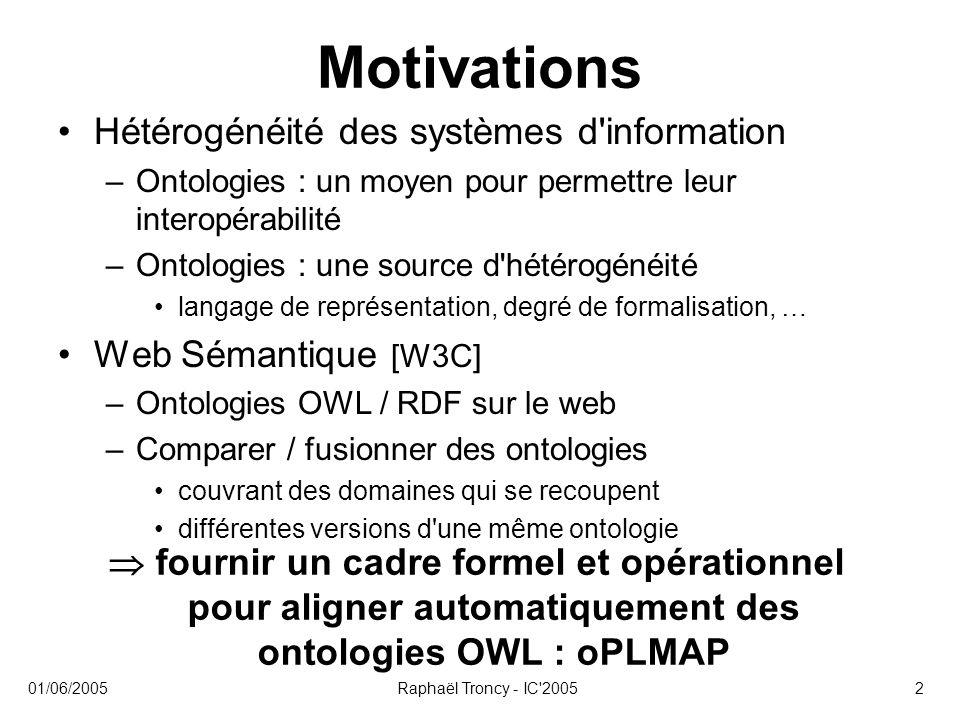 Motivations Hétérogénéité des systèmes d information