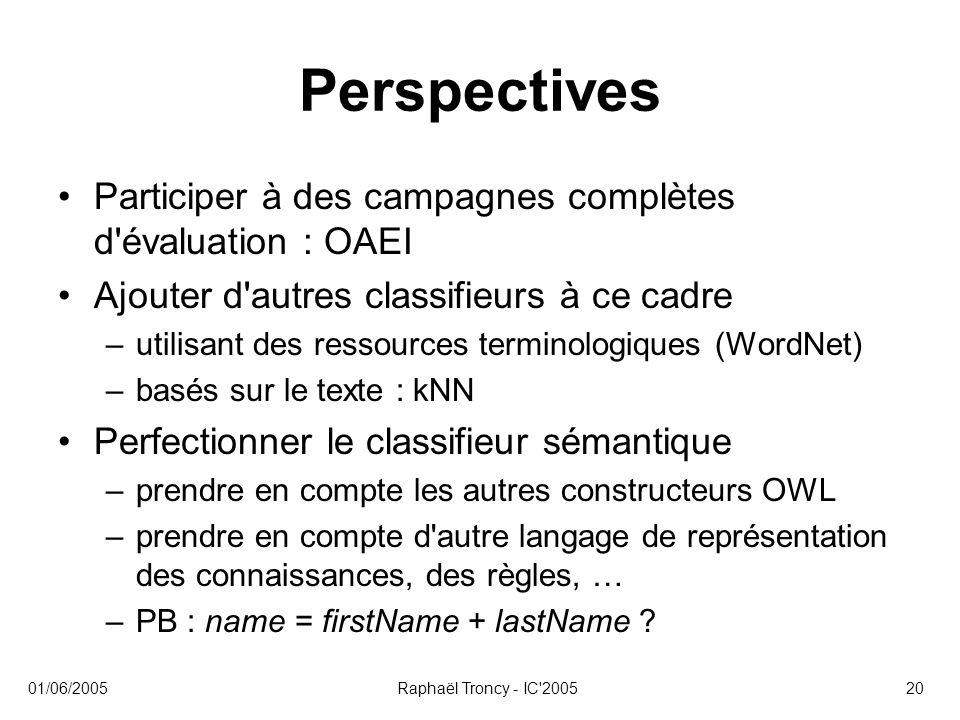 Perspectives Participer à des campagnes complètes d évaluation : OAEI