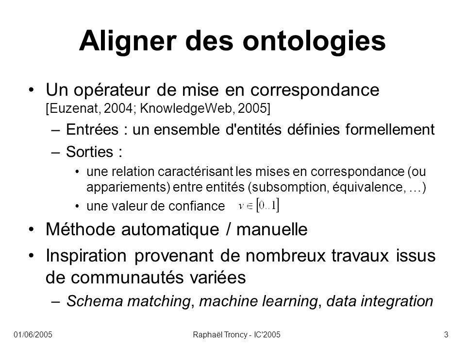 Aligner des ontologies