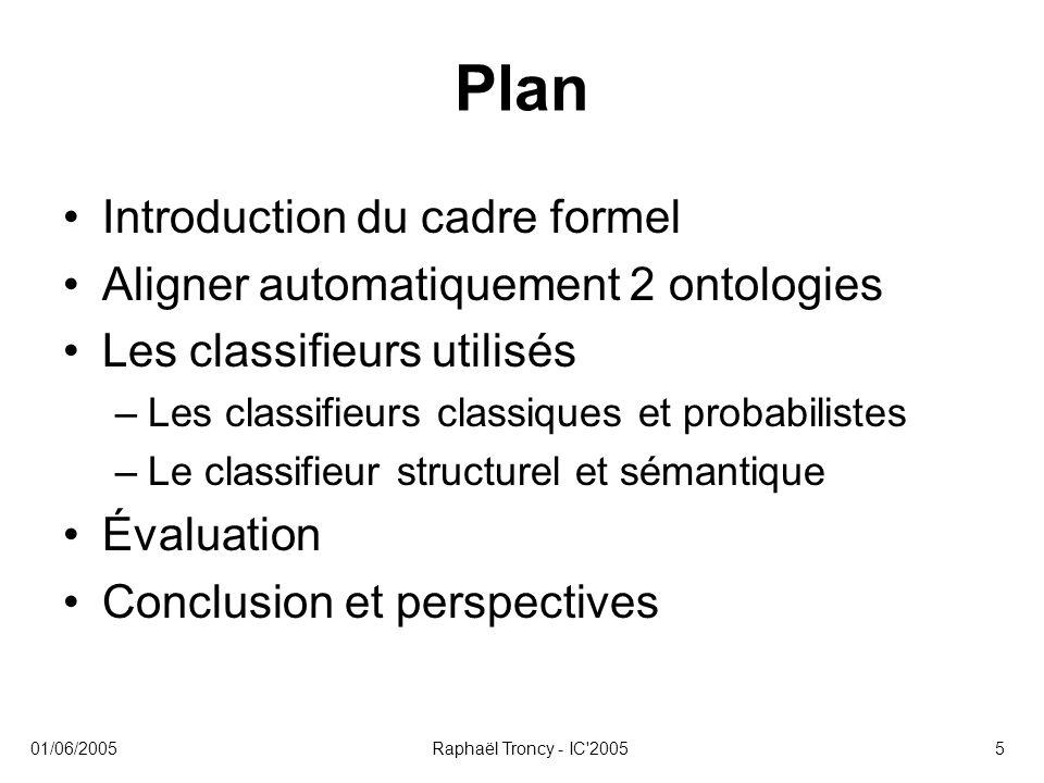 Plan Introduction du cadre formel Aligner automatiquement 2 ontologies