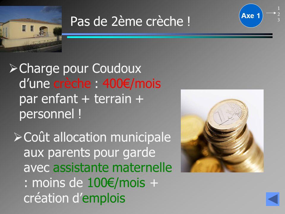Axe 1 1. 2. 3. Pas de 2ème crèche ! Charge pour Coudoux d'une crèche : 400€/mois par enfant + terrain + personnel !