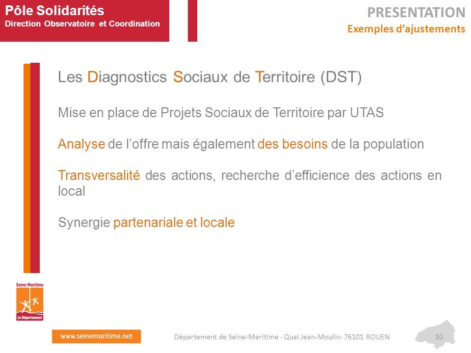 Département de Seine-Maritime - Quai Jean-Moulin- 76101 ROUEN