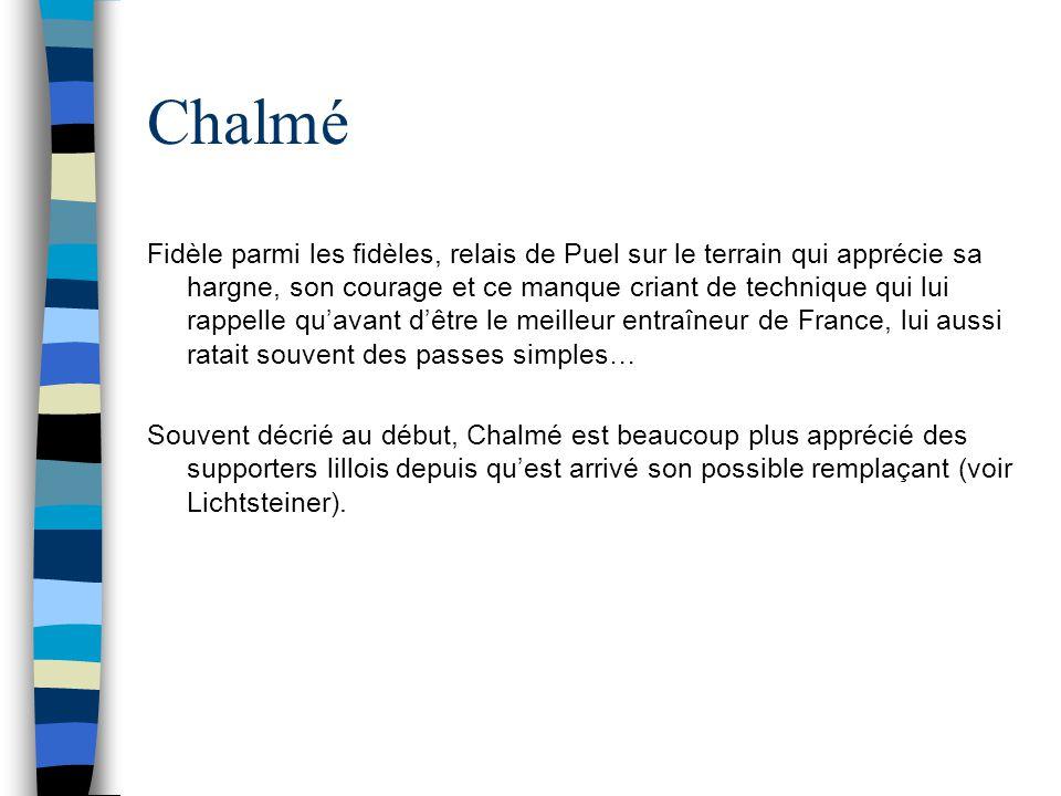 Chalmé