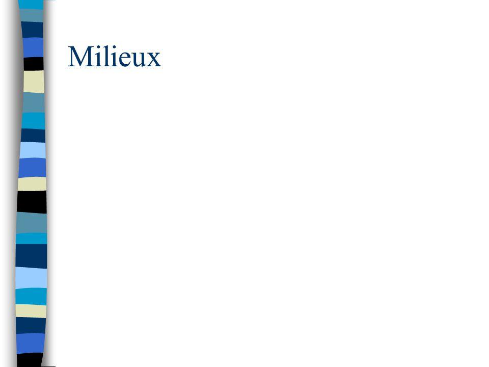 Milieux