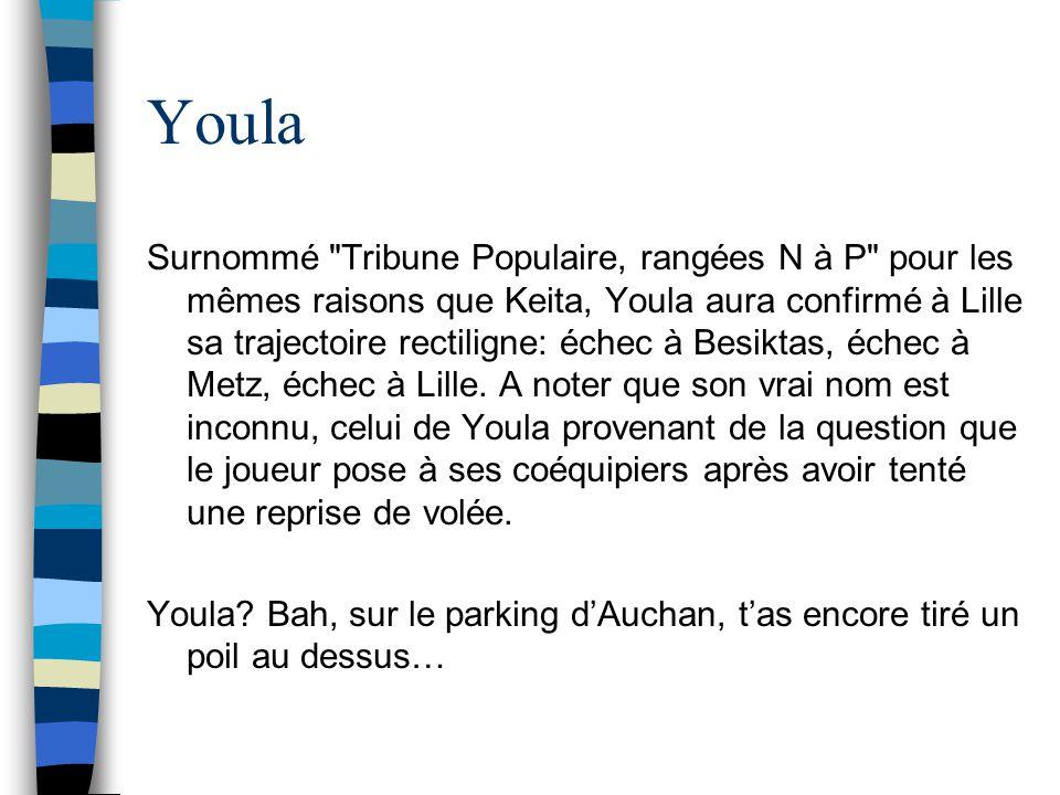 Youla