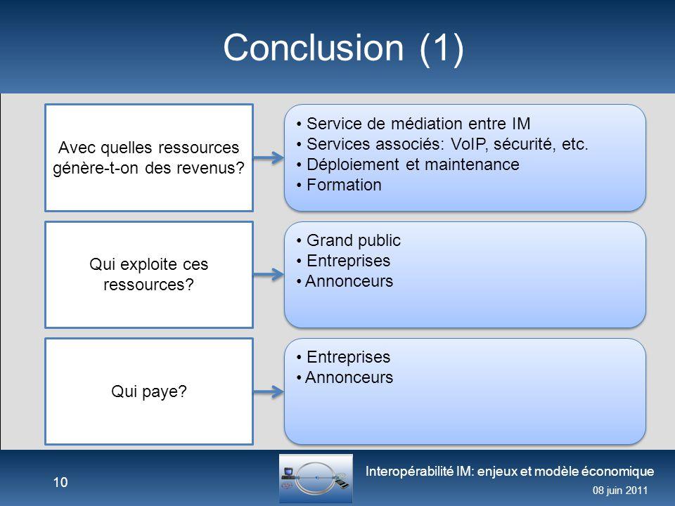 Conclusion (1) Service de médiation entre IM