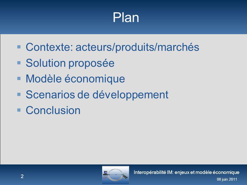 Plan Contexte: acteurs/produits/marchés Solution proposée