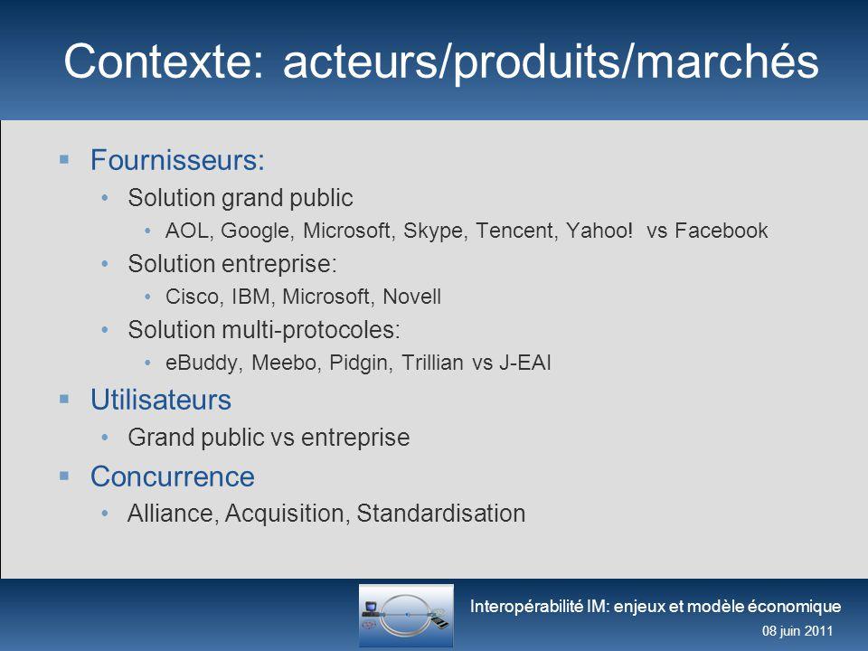 Contexte: acteurs/produits/marchés