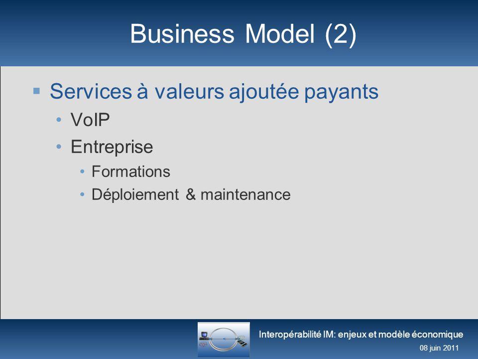 Business Model (2) Services à valeurs ajoutée payants VoIP Entreprise