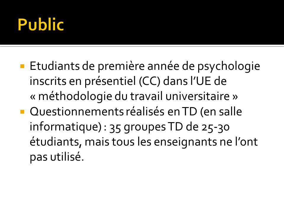 Public Etudiants de première année de psychologie inscrits en présentiel (CC) dans l'UE de « méthodologie du travail universitaire »