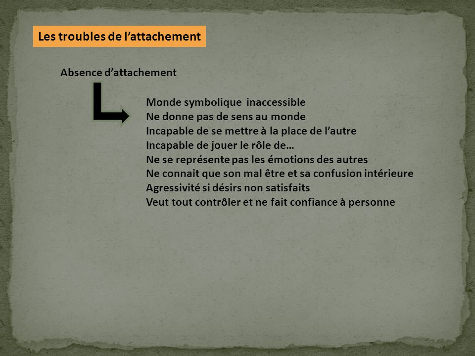 Les troubles de l'attachement
