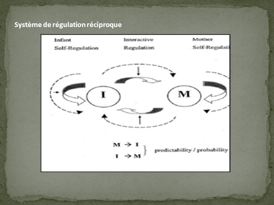Système de régulation réciproque