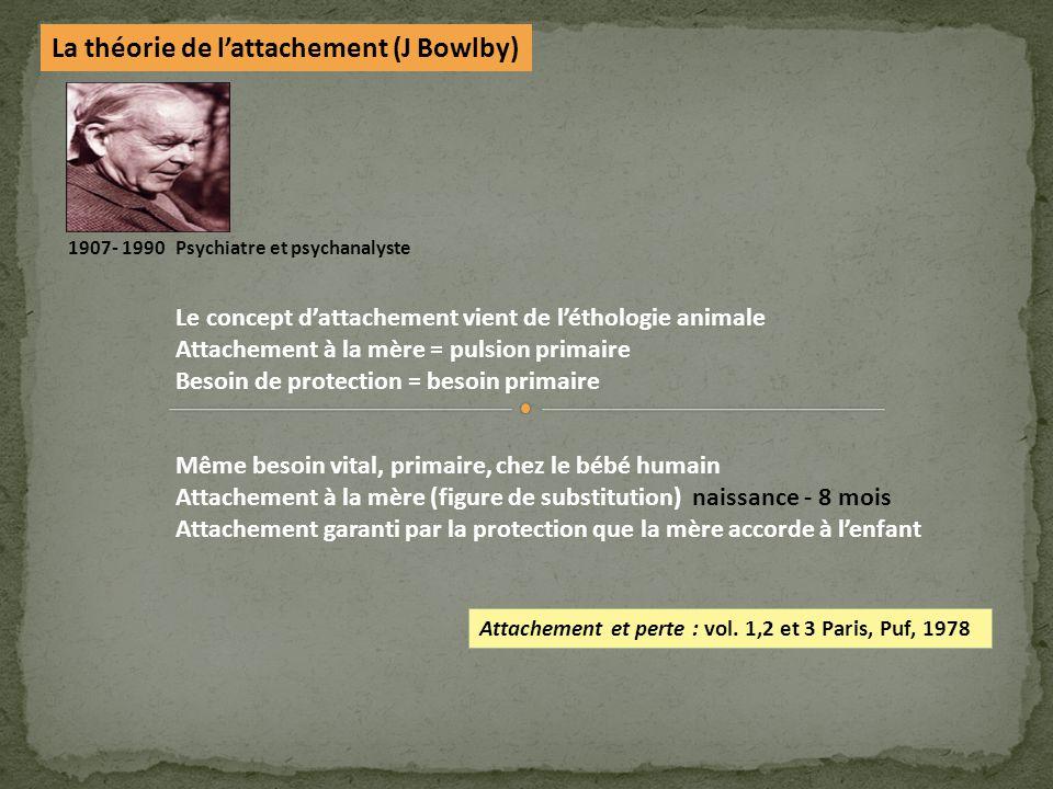 La théorie de l'attachement (J Bowlby)