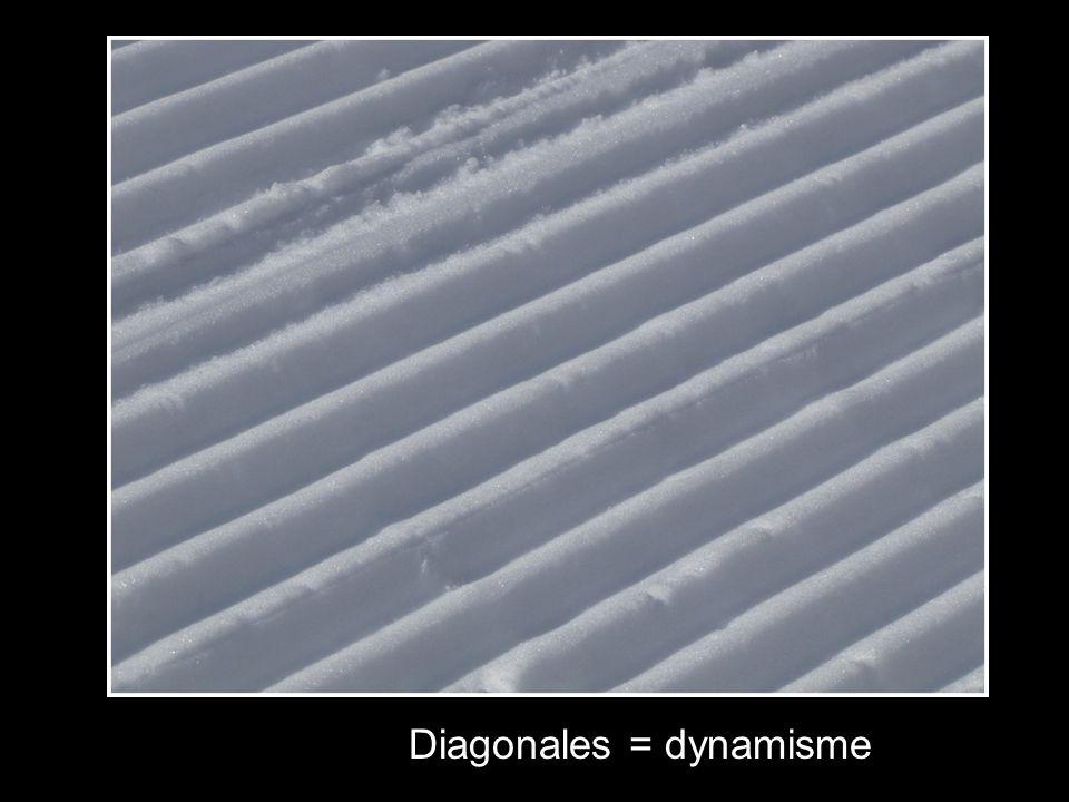 Diagonales = dynamisme