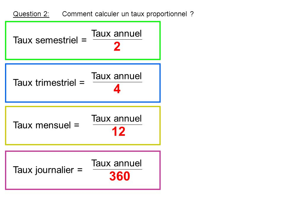 2 4 12 360 Taux annuel Taux semestriel = Taux annuel