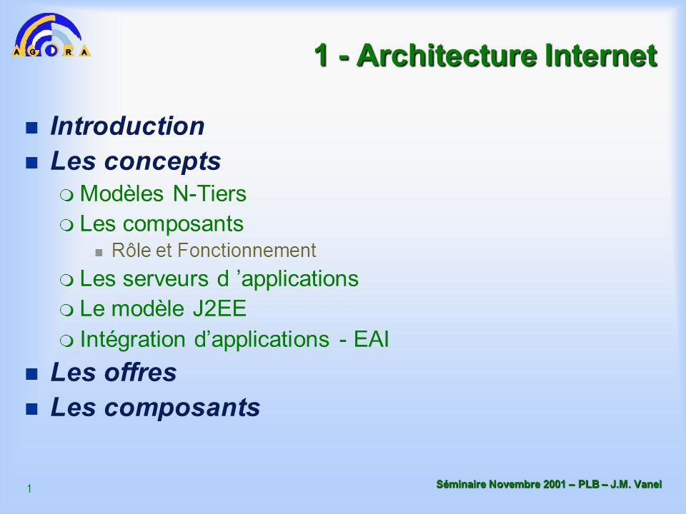 1 - Architecture Internet