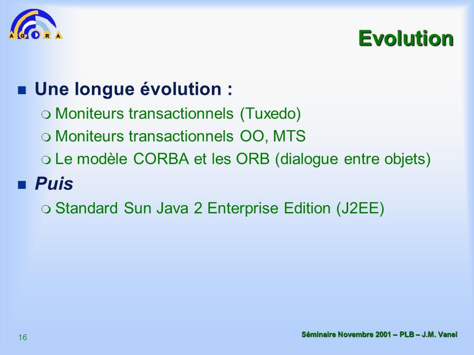 Evolution Une longue évolution : Puis
