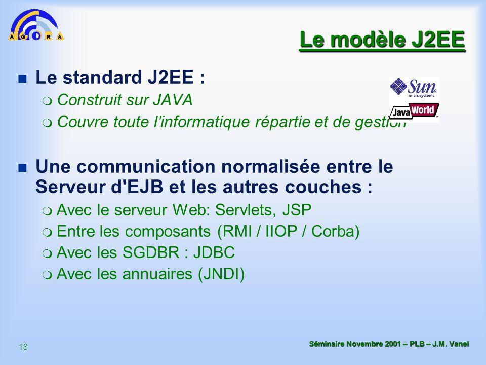 Le modèle J2EE Le standard J2EE :