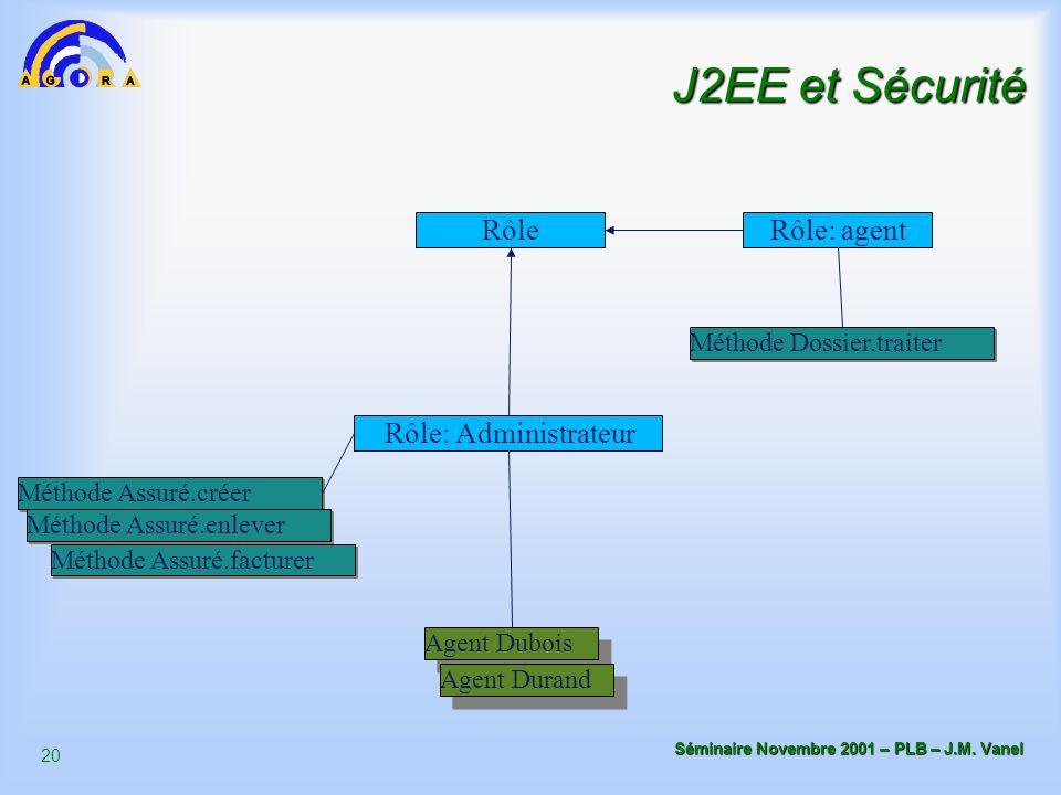 J2EE et Sécurité Rôle Rôle: agent Rôle: Administrateur