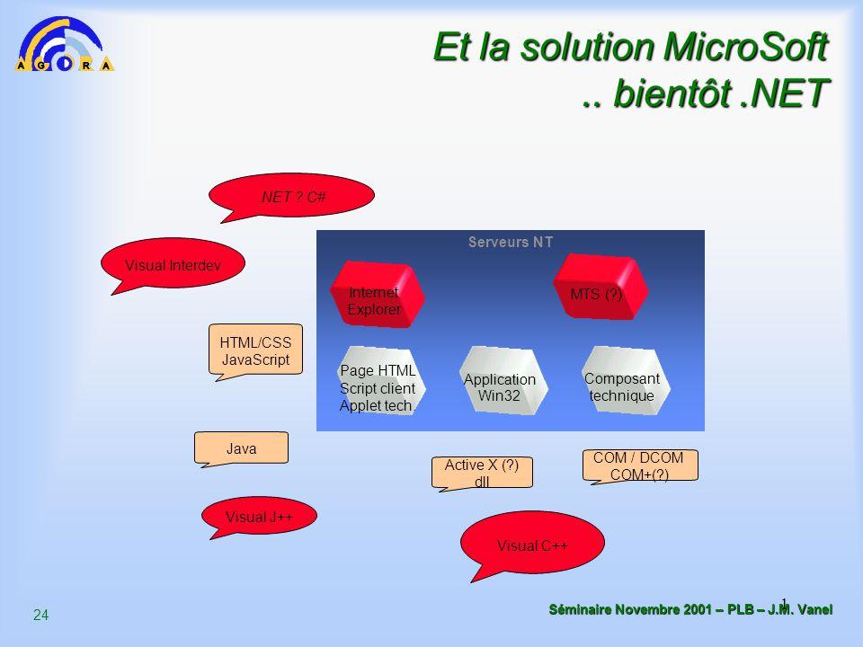 Et la solution MicroSoft .. bientôt .NET