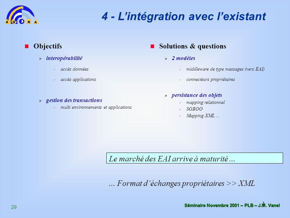 4 - L'intégration avec l'existant