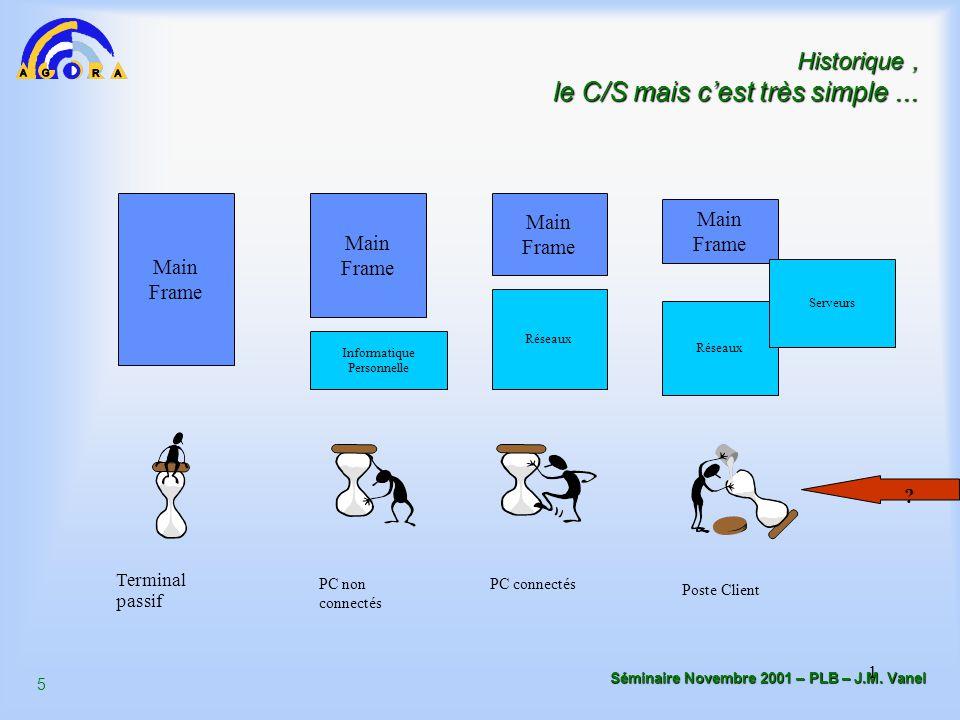 Historique , le C/S mais c'est très simple ...