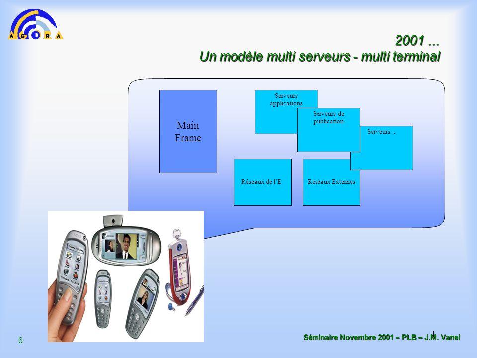 2001 ... Un modèle multi serveurs - multi terminal