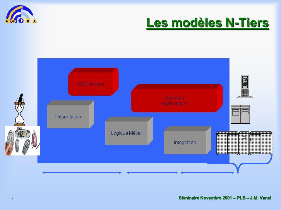 Les modèles N-Tiers WEB serveur Serveurs Applications Présentation