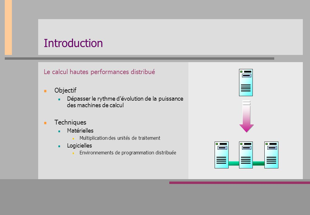 Introduction Le calcul hautes performances distribué Objectif