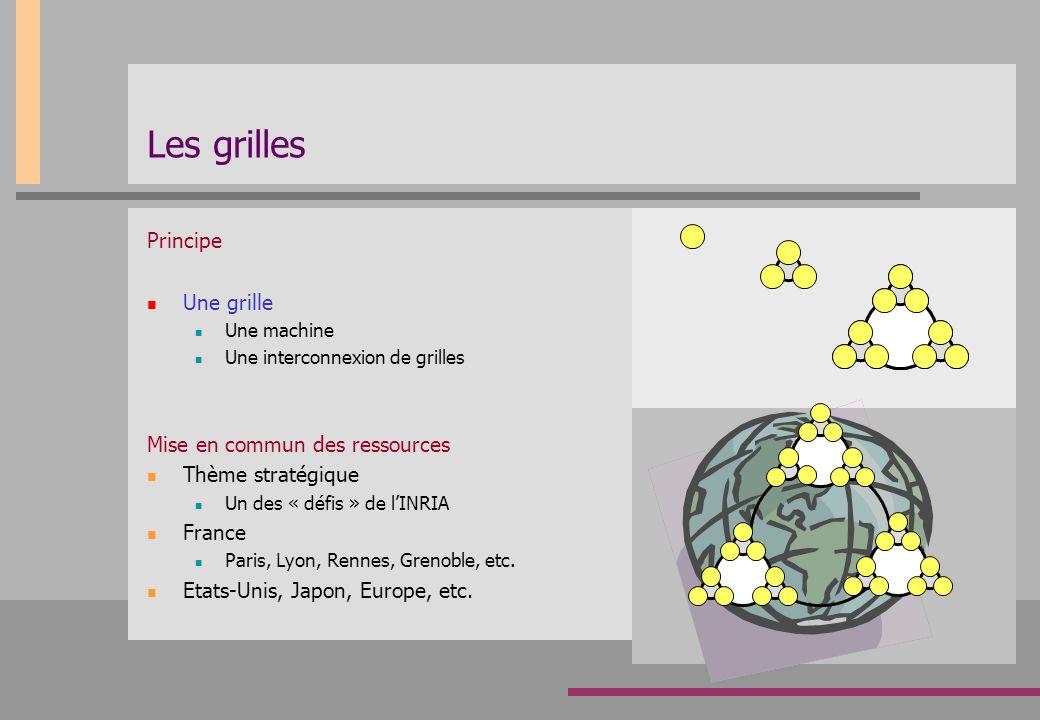 Les grilles Principe Une grille Mise en commun des ressources
