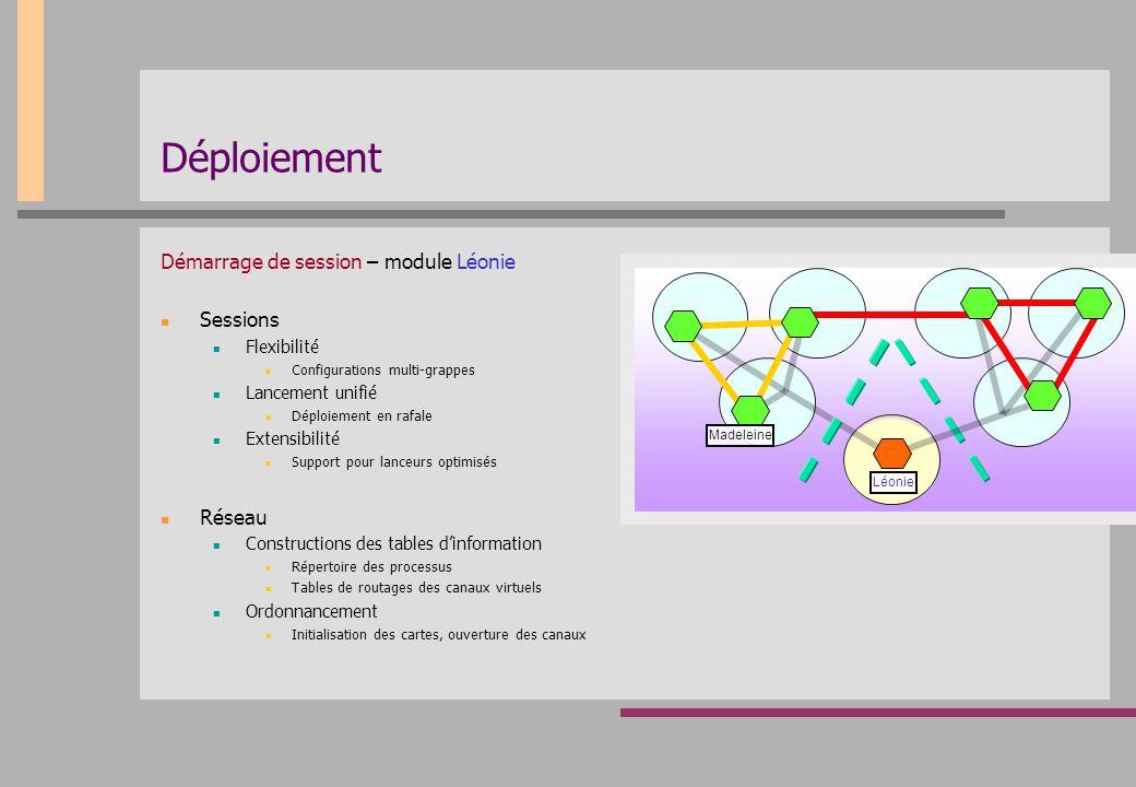 Déploiement Démarrage de session – module Léonie Sessions Réseau