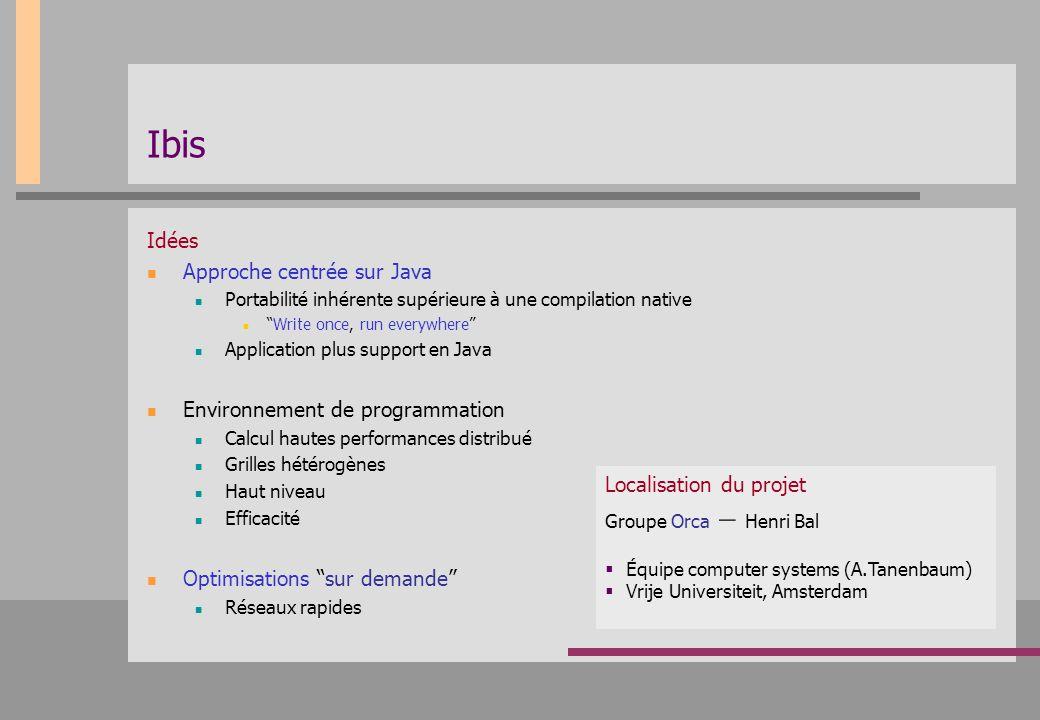 Ibis Idées Approche centrée sur Java Environnement de programmation