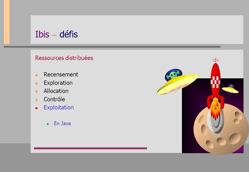Ibis – défis Ressources distribuées Recensement Exploration Allocation