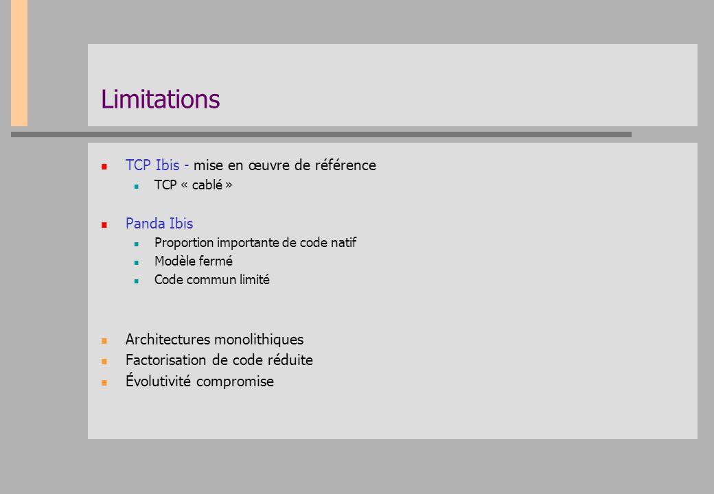 Limitations TCP Ibis - mise en œuvre de référence Panda Ibis