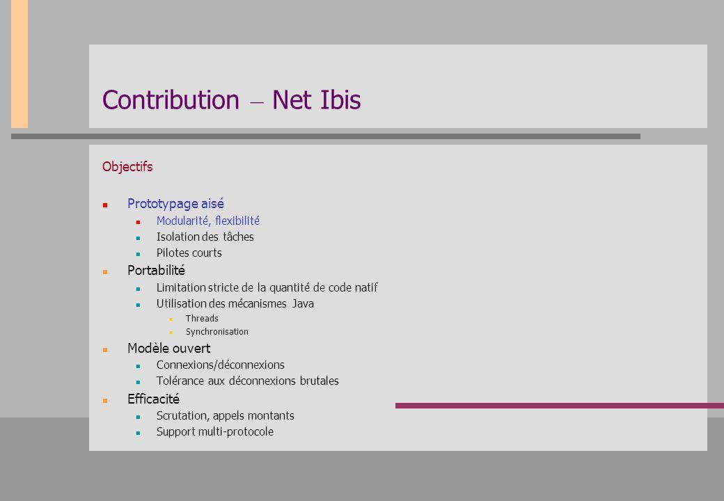 Contribution – Net Ibis