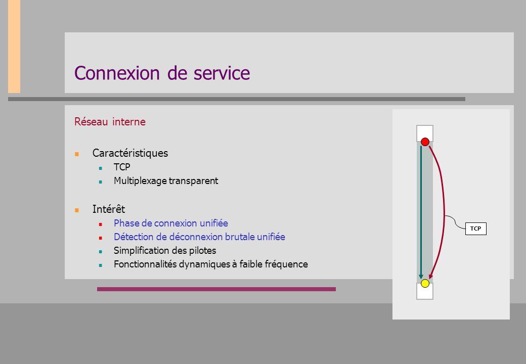 Connexion de service Réseau interne Caractéristiques Intérêt TCP