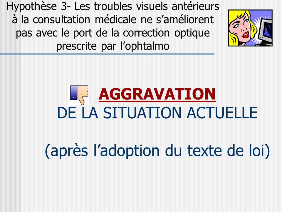 DE LA SITUATION ACTUELLE (après l'adoption du texte de loi)