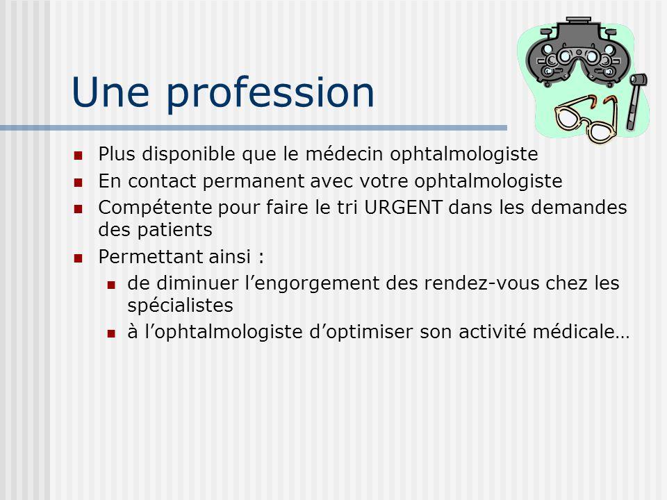 Une profession Plus disponible que le médecin ophtalmologiste