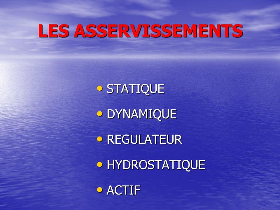 LES ASSERVISSEMENTS STATIQUE DYNAMIQUE REGULATEUR HYDROSTATIQUE ACTIF