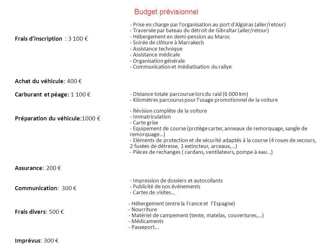 Budget prévisionnel Frais d inscription : 3 100 €