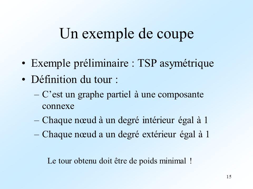 Un exemple de coupe Exemple préliminaire : TSP asymétrique