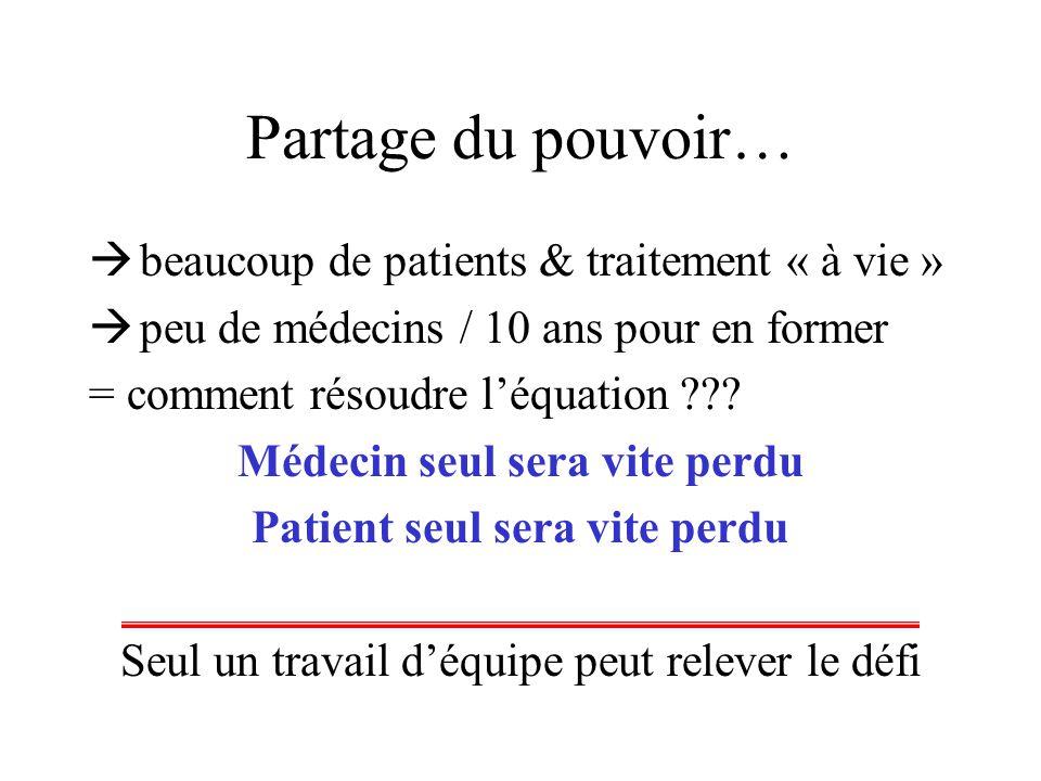 Médecin seul sera vite perdu Patient seul sera vite perdu