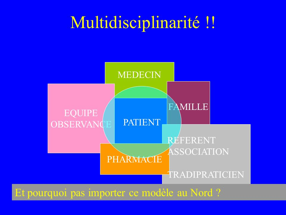 Multidisciplinarité !! Et pourquoi pas importer ce modèle au Nord