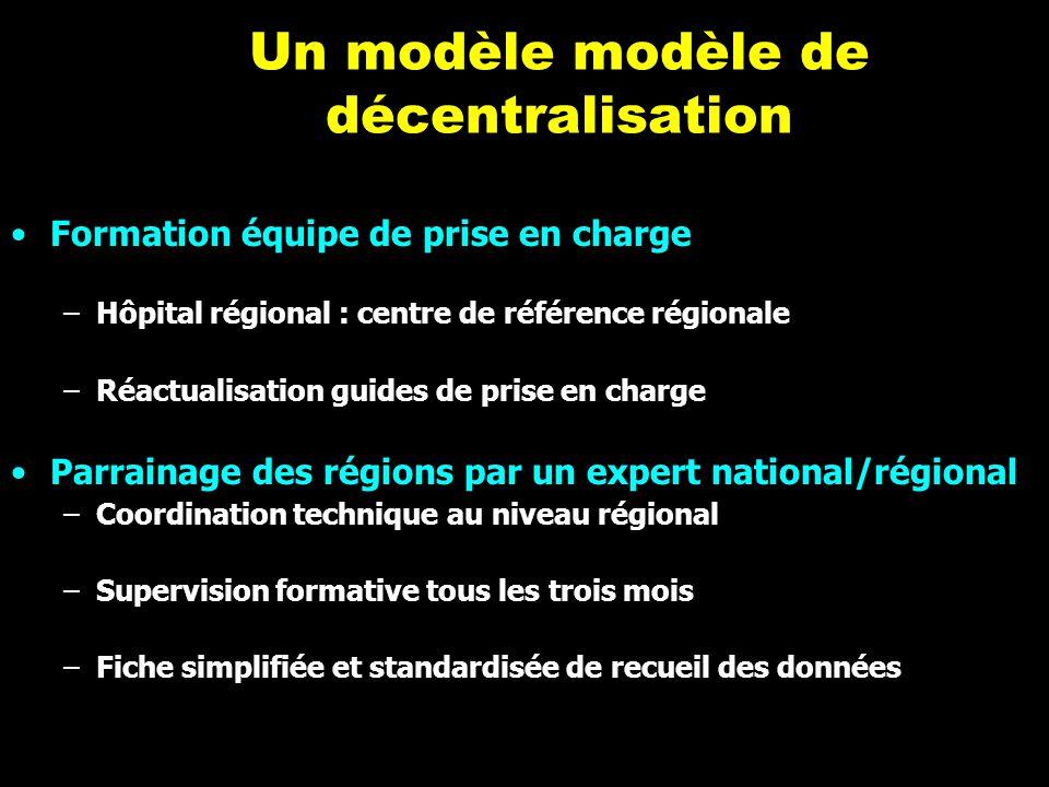 Un modèle modèle de décentralisation