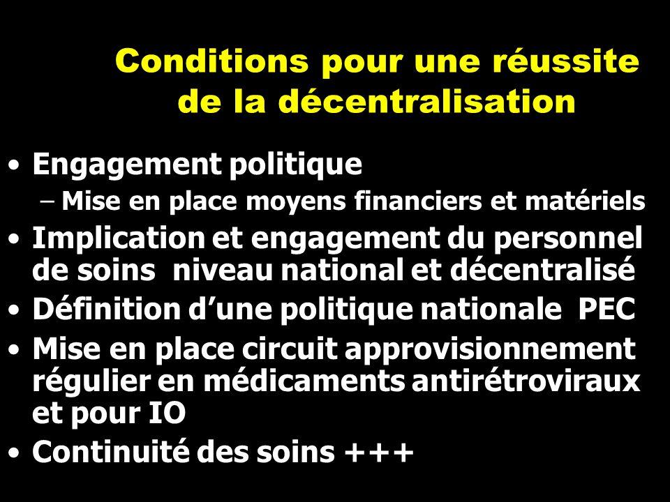 Conditions pour une réussite de la décentralisation